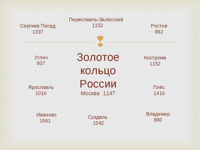 Золотое кольцо России Москва 1147 Сергиев Посад 1337 Переславль-Залесский 115...