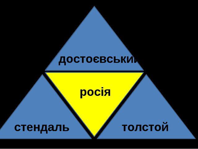 стендаль толстой достоєвський росія