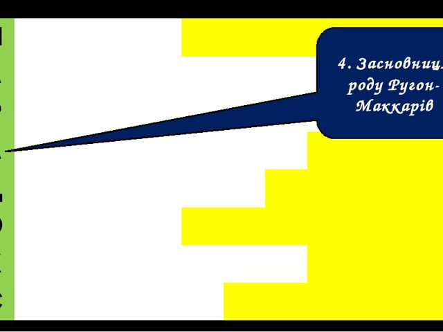 4. Засновниця роду Ругон-Маккарів П А Р А Д О К С