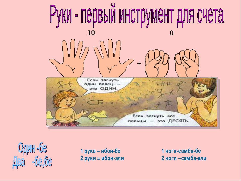 1 рука – ибон-бе 2 руки = ибон-али 1 нога-самба-бе 2 ноги –самба-али