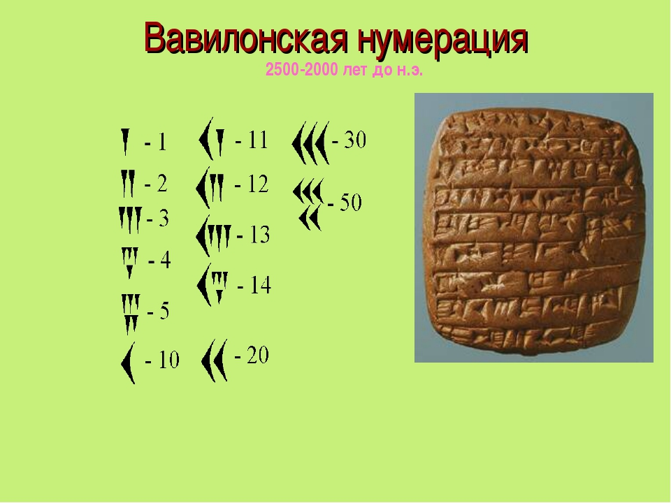 Вавилонская нумерация 2500-2000 лет до н.э.