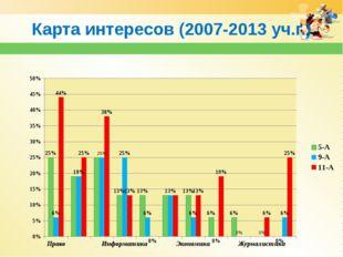 Карта интересов (2007-2013 уч.г.)