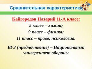 Сравнительная характеристика Кайгородов Назарий 11-А класс: 5 класс – химия;