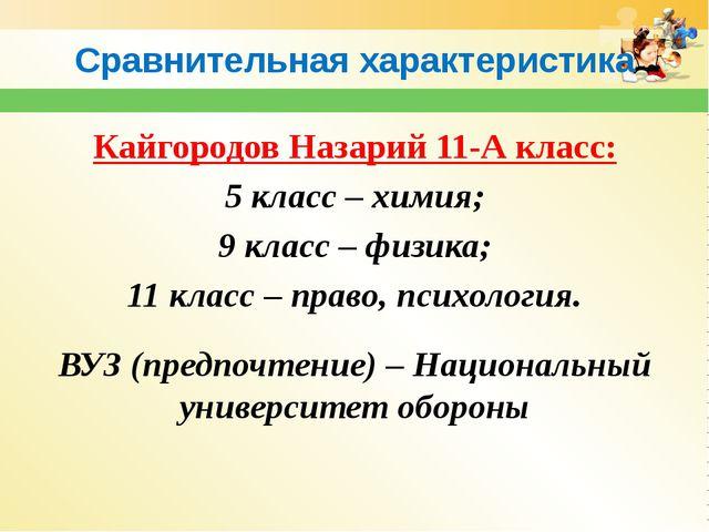 Сравнительная характеристика Кайгородов Назарий 11-А класс: 5 класс – химия;...