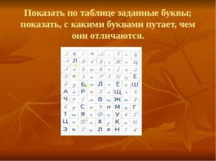 Показать по таблице заданные буквы; показать, с какими буквами путает, чем о