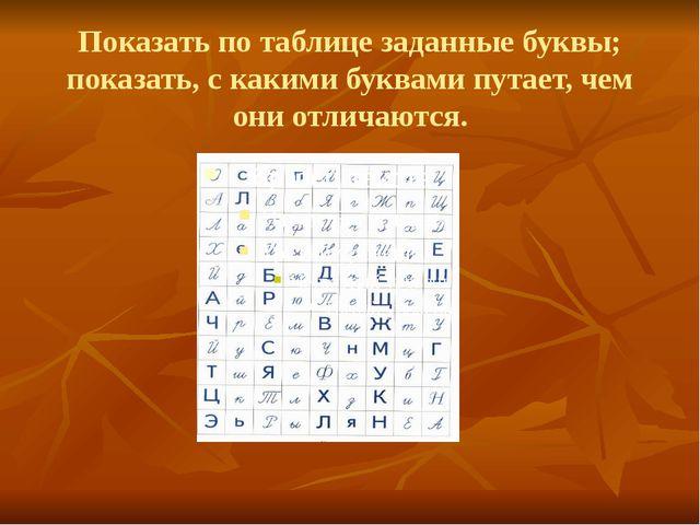 Показать по таблице заданные буквы; показать, с какими буквами путает, чем о...