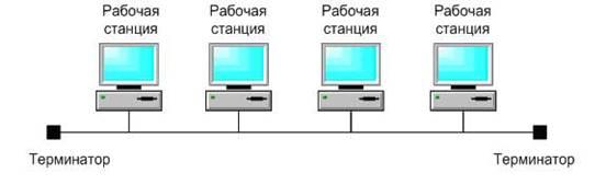 http://www.bestreferat.ru/images/paper/07/82/7588207.jpeg