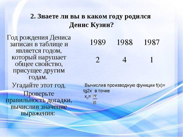 2. Знаете ли вы в каком году родился Денис Кузин? Год рождения Дениса записан...