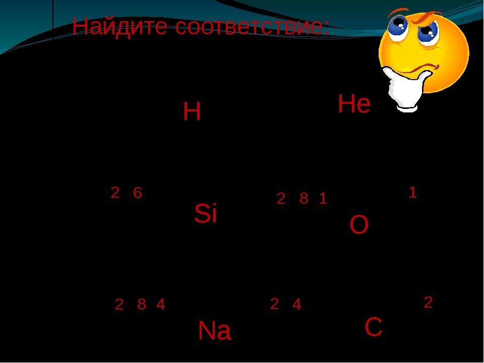 Найдите соответствие: O Na H Si C 2 1 Hе 2 6 2 8 1 2 8 4 2 4