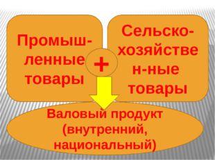 Промыш-ленные товары Сельско-хозяйствен-ные товары + Валовый продукт (внутре