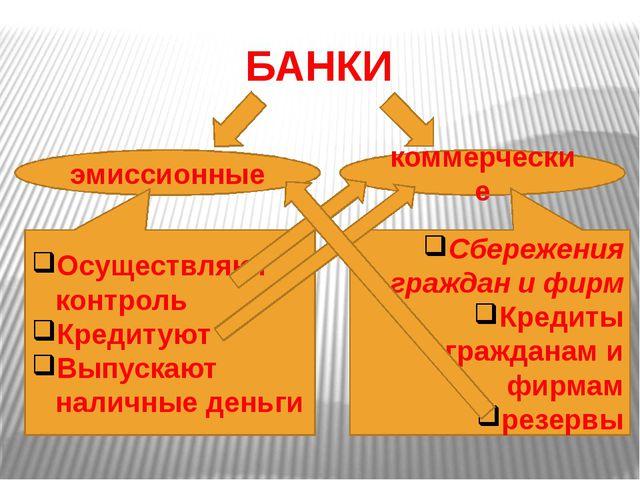 БАНКИ эмиссионные коммерческие Осуществляют контроль Кредитуют Выпускают нал...