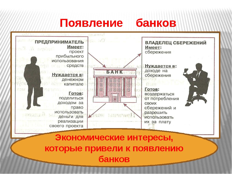 Появление банков Экономические интересы, которые привели к появлению банков