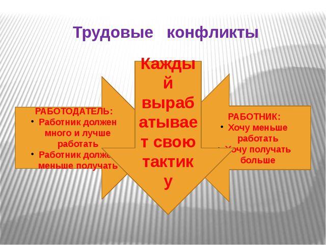 Трудовые конфликты РАБОТОДАТЕЛЬ: Работник должен много и лучше работать Работ...