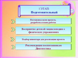 Постановка цели проекта, разработка плана работы Восприятие детской энциклопе