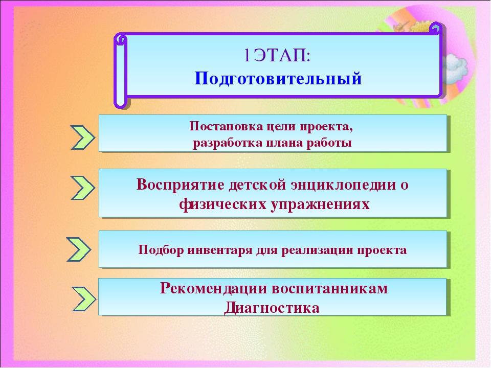 Постановка цели проекта, разработка плана работы Восприятие детской энциклопе...