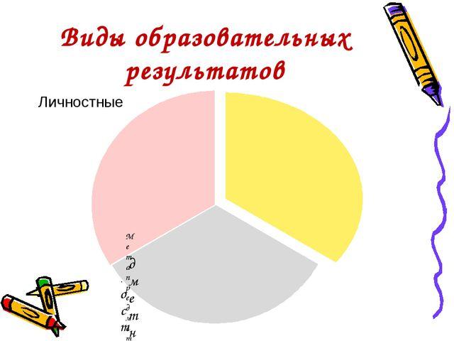 Виды образовательных результатов