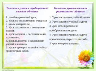 Типология уроков в традиционной системе обученияТипология уроков в системе р