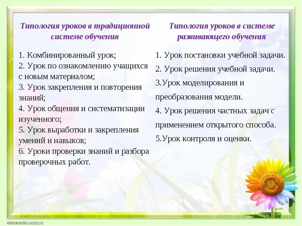 Типология уроков в традиционной системе обученияТипология уроков в системе р...