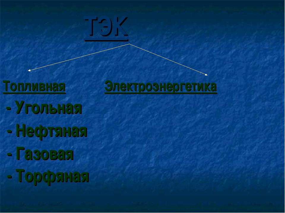 ТЭК Топливная Электроэнергетика - Угольная - Нефтяная - Газовая - Торфяная