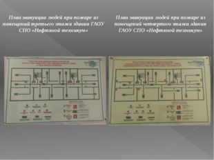 План эвакуации людей при пожаре из помещений третьего этажа здания ГАОУ СПО «