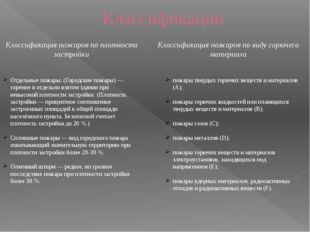 Классификации Классификация пожаров по плотности застройки Классификация пожа