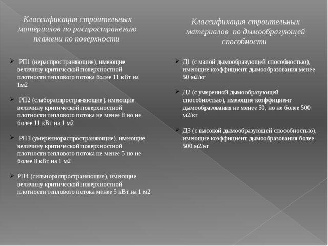 Классификация строительных материалов по распространению пламени по поверхнос...