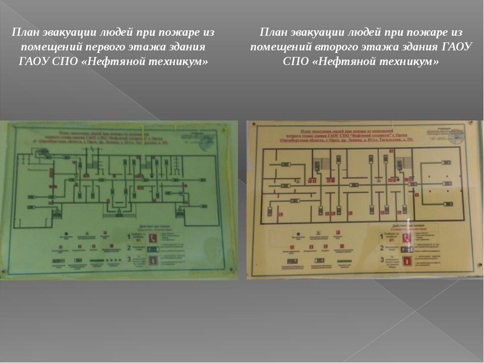 План эвакуации людей при пожаре из помещений первого этажа здания ГАОУ СПО «Н...