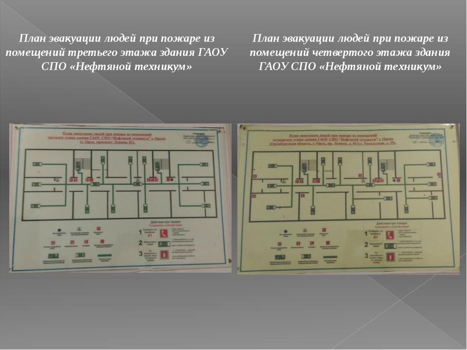 План эвакуации людей при пожаре из помещений третьего этажа здания ГАОУ СПО «...