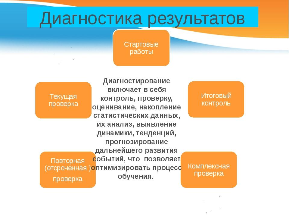 Диагностика результатов Диагностирование включает в себя контроль, проверку,...