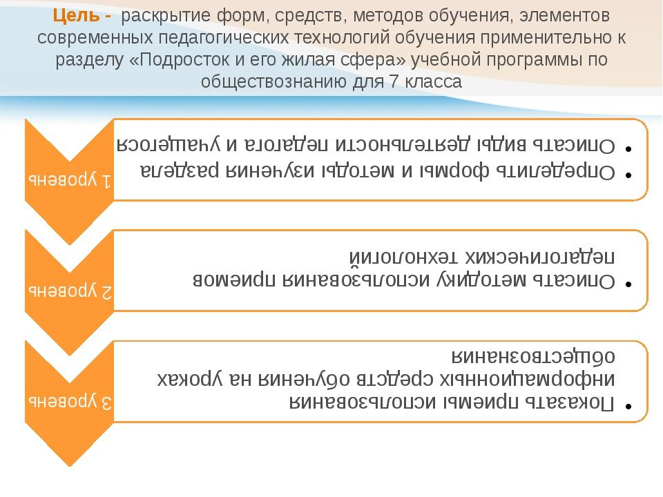 Цель - раскрытие форм, средств, методов обучения, элементов современных педаг...