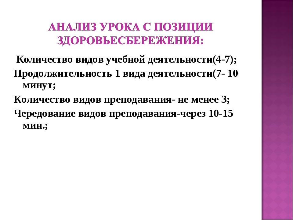 Количество видов учебной деятельности(4-7); Продолжительность 1 вида деятель...