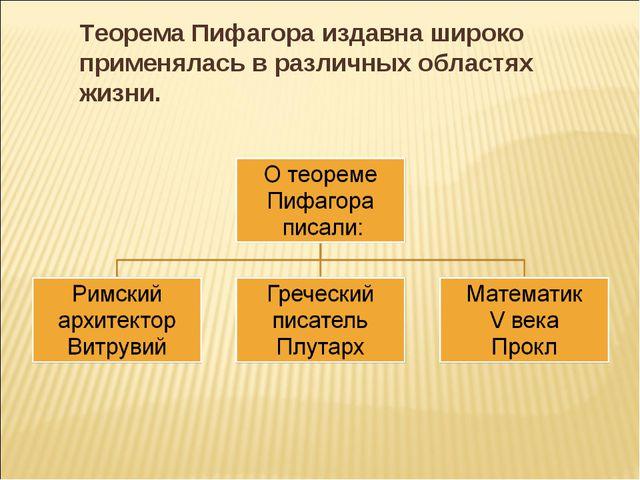 Теорема Пифагора издавна широко применялась в различных областях жизни.