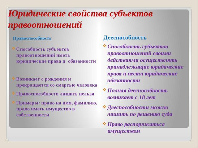 Юридические свойства субъектов правоотношений Правоспособность Дееспособность...