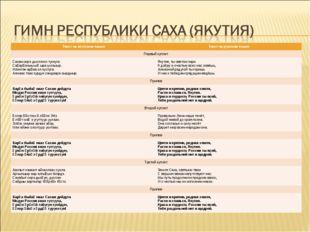 Текст на якутском языкеТекст на русском языке Первый куплет Сахам сирэ дьол