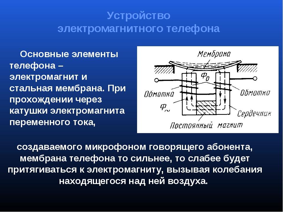 Основные элементы телефона – электромагнит и стальная мембрана. При прохожде...