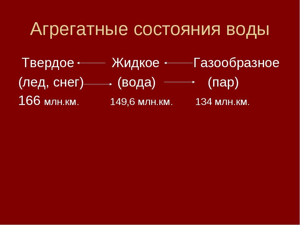 Агрегатные состояния воды Твердое Жидкое Газообразное (лед, снег) (вода) (пар...