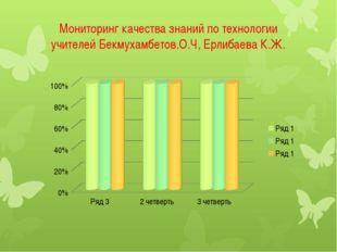 Мониторинг качества знаний по технологии учителей Бекмухамбетов.О.Ч, Ерлибаев