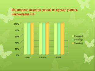 Мониторинг качества знаний по музыке учитель Чакпакпаева Н.Р
