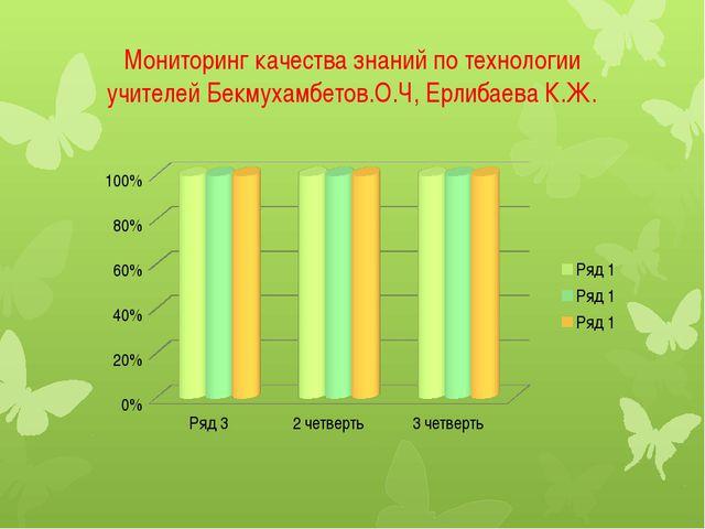 Мониторинг качества знаний по технологии учителей Бекмухамбетов.О.Ч, Ерлибаев...