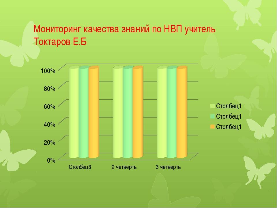 Мониторинг качества знаний по НВП учитель Токтаров Е.Б