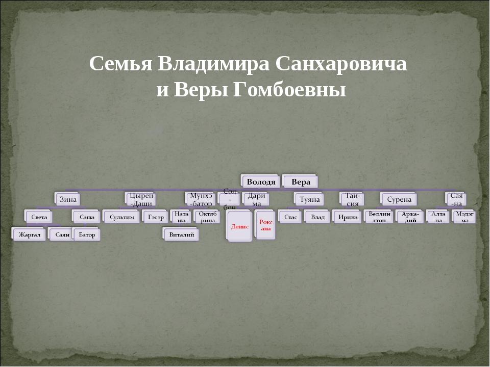 Семья Владимира Санхаровича и Веры Гомбоевны