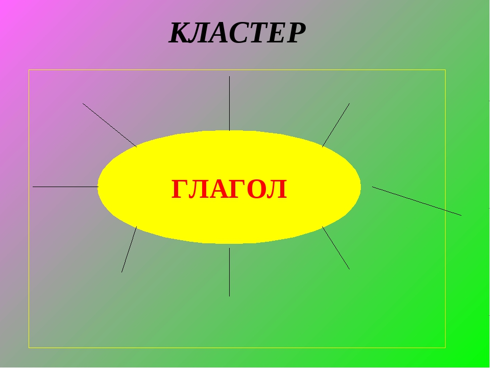 КЛАСТЕР ГЛАГОЛ