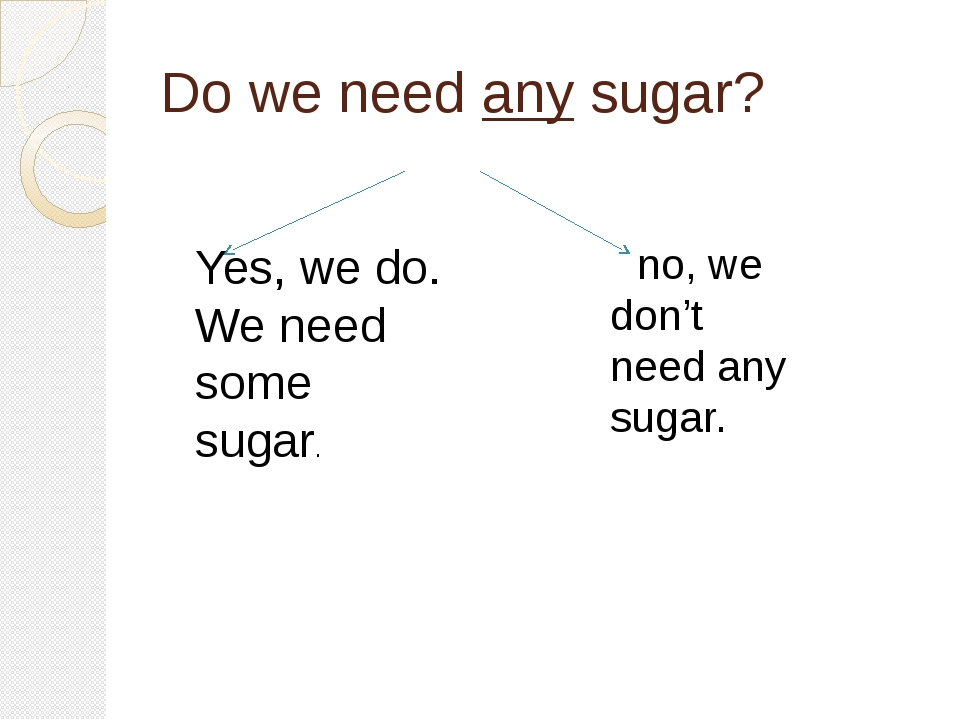 Do we need any sugar? no, we don't need any sugar. Yes, we do. We need some s...