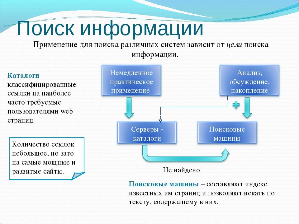 Поиск информации Применение для поиска различных систем зависит от цели поиск...