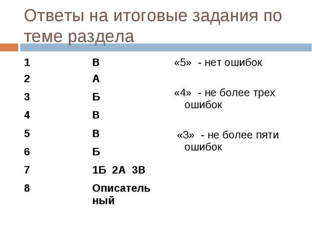 Ответы на итоговые задания по теме раздела «5» - нет ошибок «4» - не более тр...