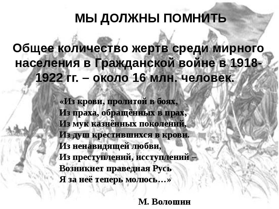 МЫ ДОЛЖНЫ ПОМНИТЬ Общее количество жертв среди мирного населения в Гражданск...