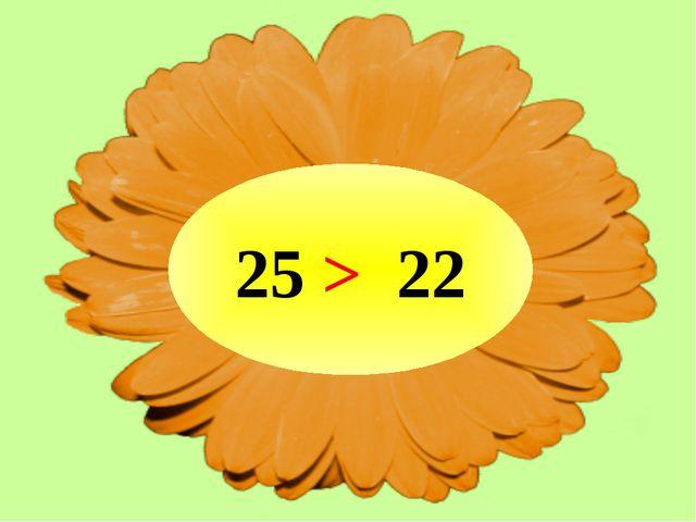 25 > 22