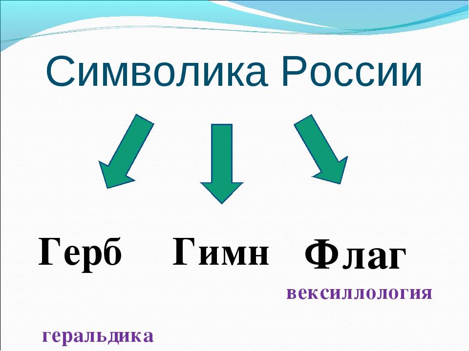 Символика России Герб Гимн геральдика Флаг вексиллология