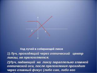 Ход лучей в собирающей линзе 1) Луч, проходящий через оптический центр линзы,