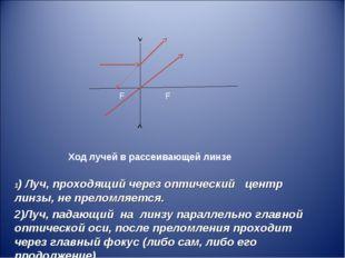Ход лучей в рассеивающей линзе 1) Луч, проходящий через оптический центр линз